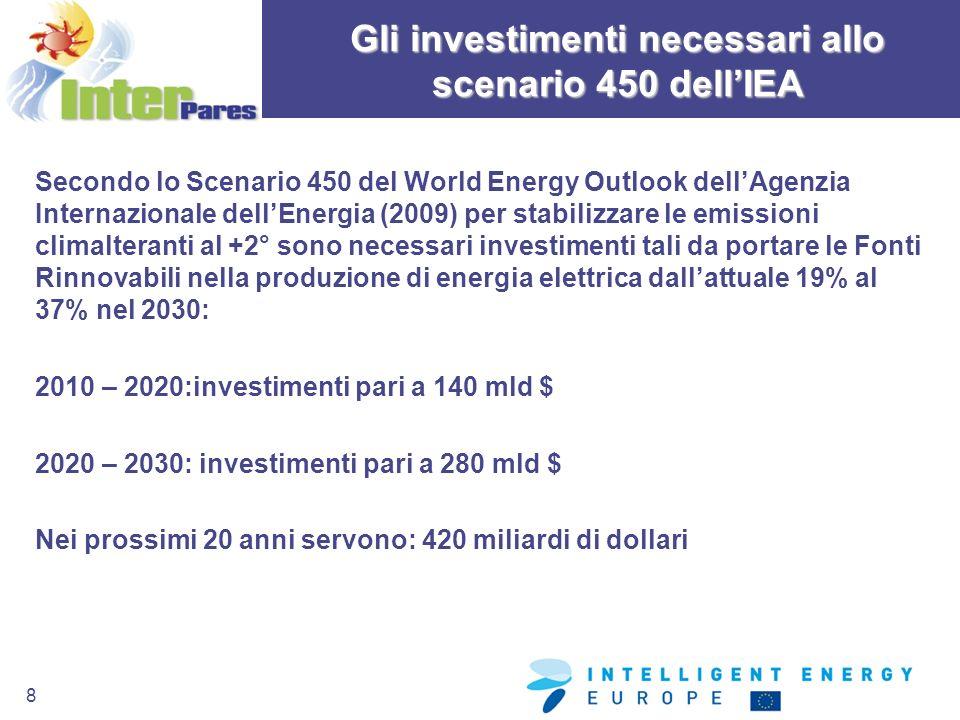 8 Secondo lo Scenario 450 del World Energy Outlook dellAgenzia Internazionale dellEnergia (2009) per stabilizzare le emissioni climalteranti al +2° so