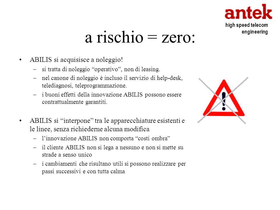 a rischio = zero: ABILIS si acquisisce a noleggio! –si tratta di noleggio operativo, non di leasing. –nel canone di noleggio è incluso il servizio di