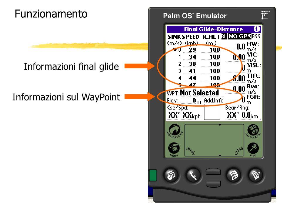 Funzionamento Informazioni sul WayPoint Informazioni final glide