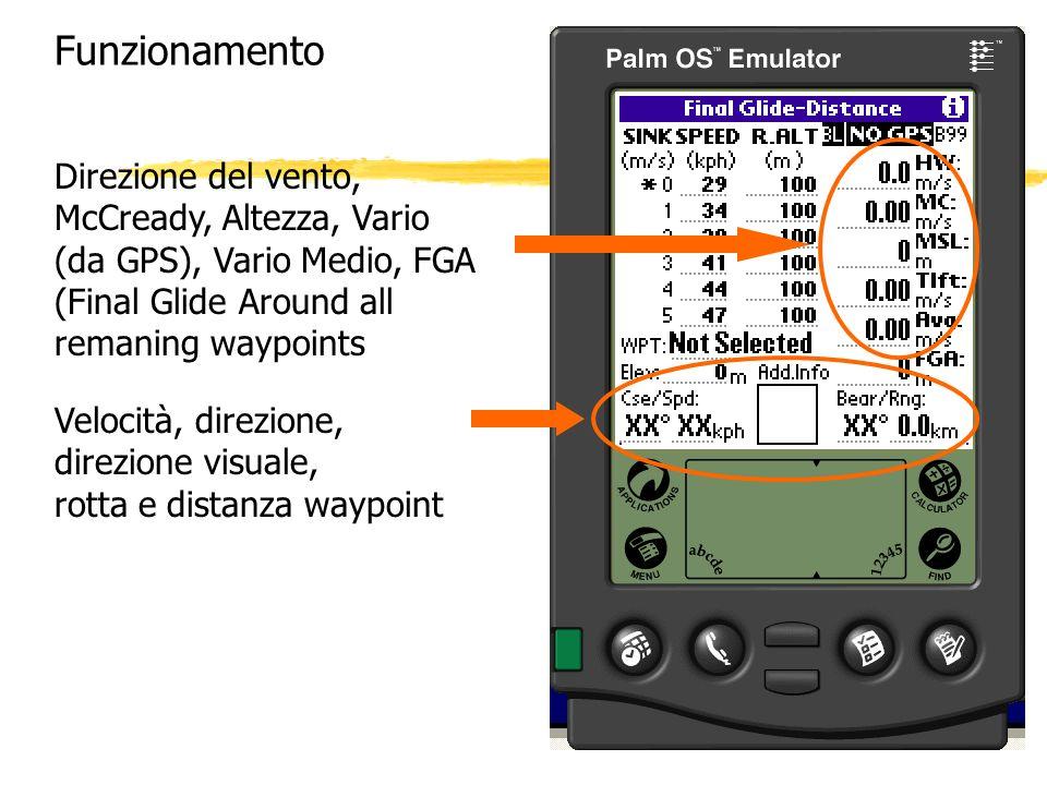 Funzionamento Velocità, direzione, direzione visuale, rotta e distanza waypoint Direzione del vento, McCready, Altezza, Vario (da GPS), Vario Medio, F