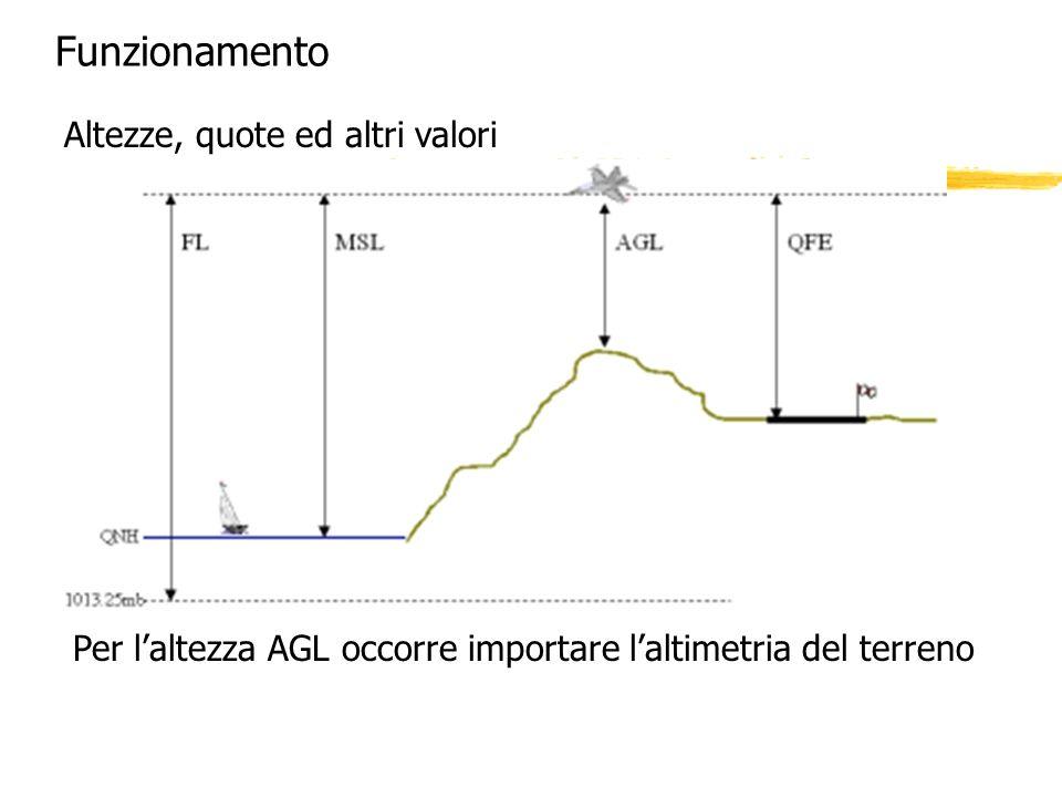 Funzionamento Altezze, quote ed altri valori Per laltezza AGL occorre importare laltimetria del terreno
