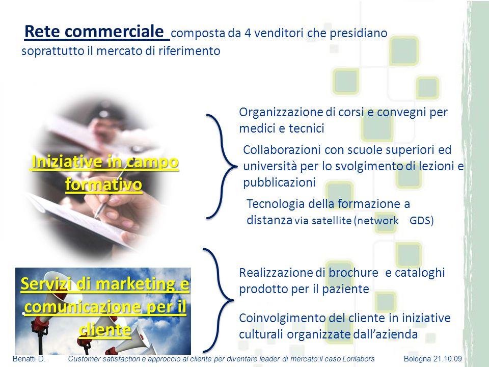 Rete commerciale composta da 4 venditori che presidiano soprattutto il mercato di riferimento Iniziative in campo formativo Organizzazione di corsi e