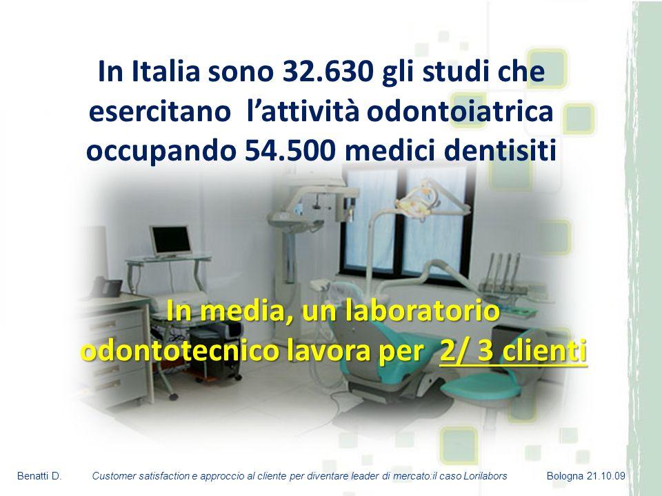 55 addetti Oltre 500 clienti in tutta Italia, tra cui anche ASL, Università ed Ospedali Partner del Q.E.T.