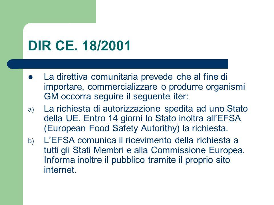 DIR CE.18/2001 c) Entro sei mesi lEFSA dovrebbe dare unopinione sulla richiesta.