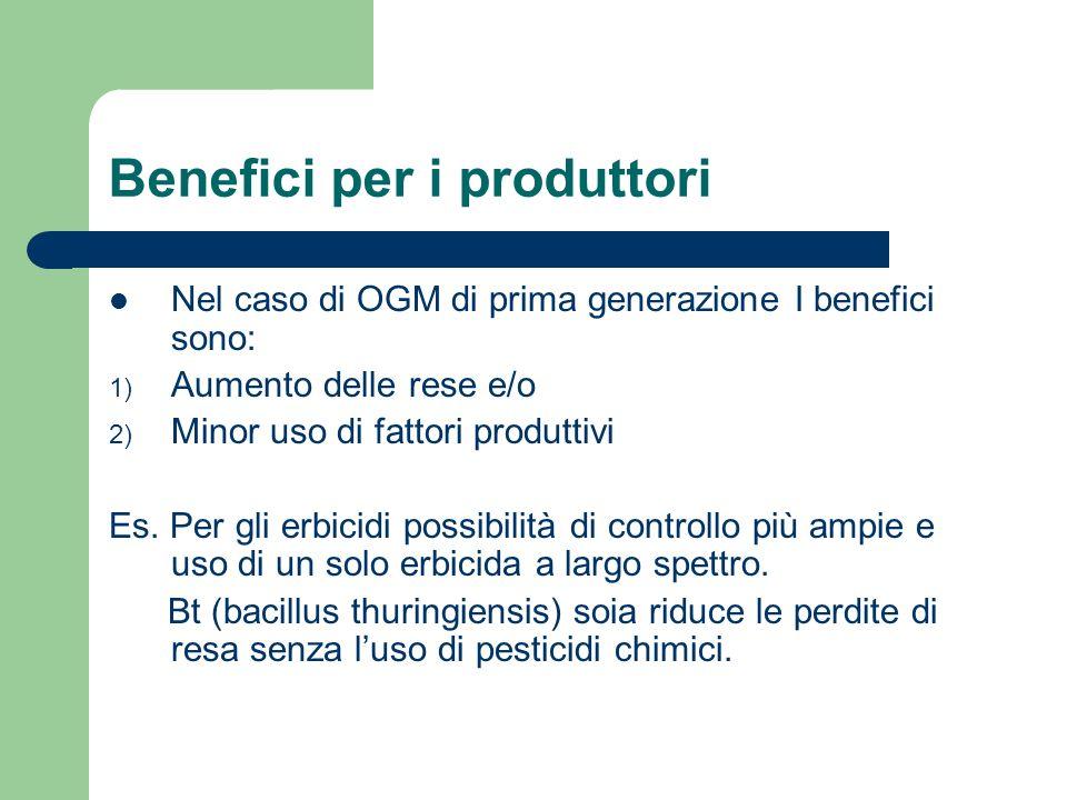 Benefici per i produttori I vantaggi sono quindi nei minori costi in composti chimici, minor lavoro, migliore organizzazione.