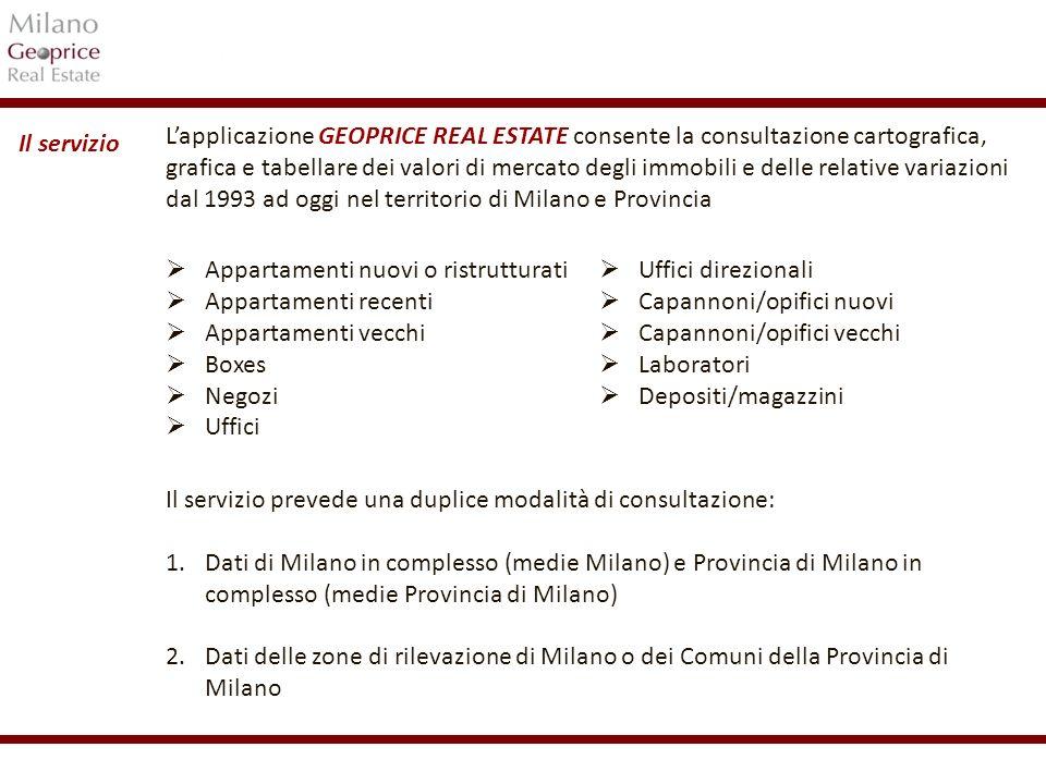1/24 Seleziona tutte le zone(1) e una tipologia immobiliare dal menu a tendina (2).