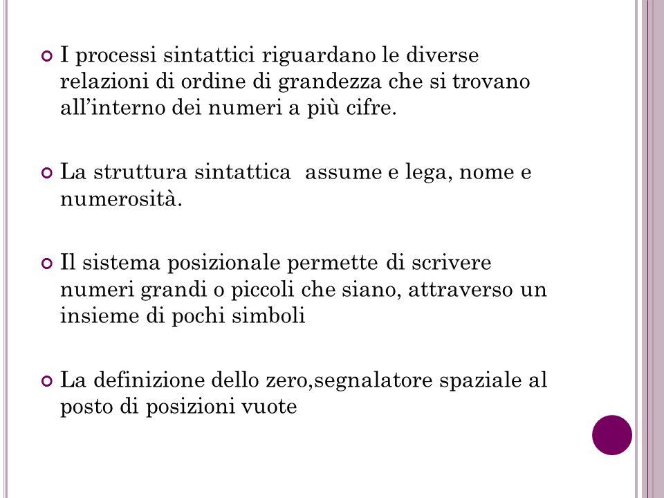 I processi sintattici riguardano le diverse relazioni di ordine di grandezza che si trovano allinterno dei numeri a più cifre. La struttura sintattica