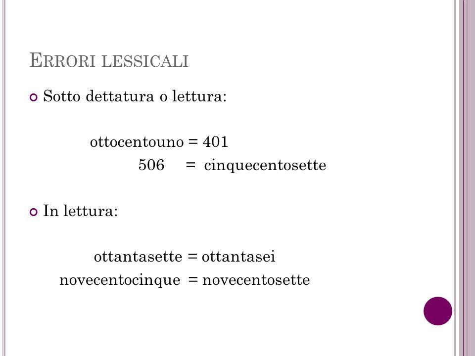 E RRORI LESSICALI Sotto dettatura o lettura: ottocentouno = 401 506 = cinquecentosette In lettura: ottantasette = ottantasei novecentocinque = novecen