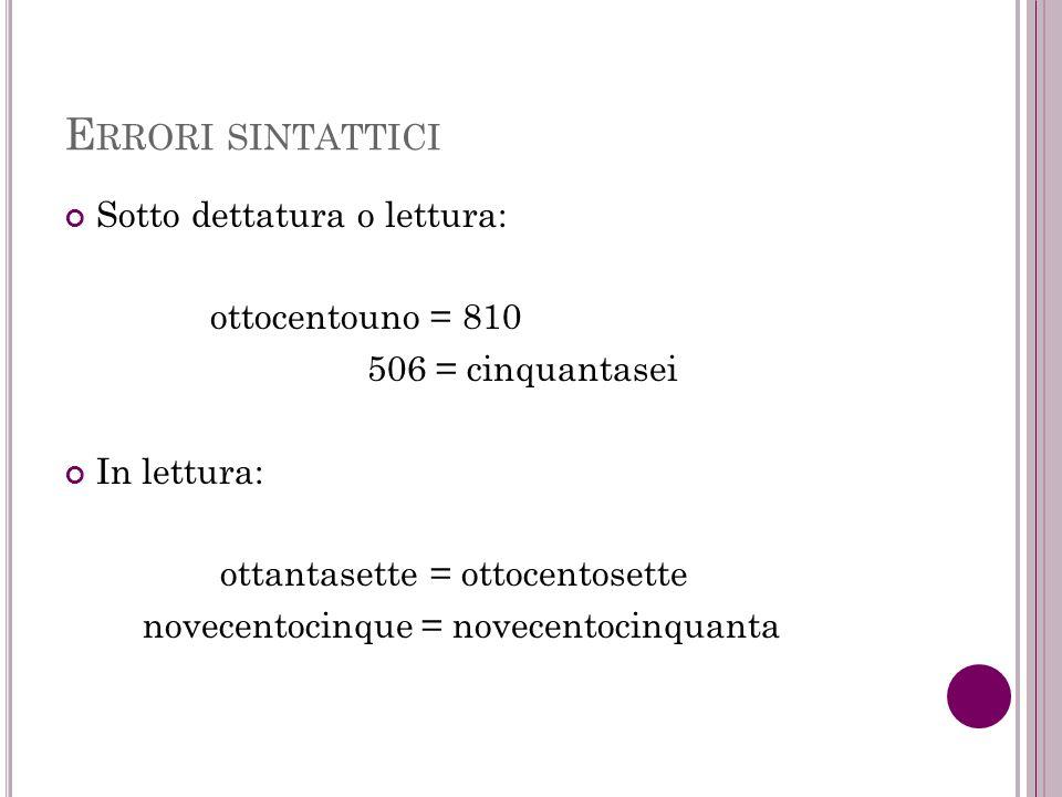 E RRORI SINTATTICI Sotto dettatura o lettura: ottocentouno = 810 506 = cinquantasei In lettura: ottantasette = ottocentosette novecentocinque = novece