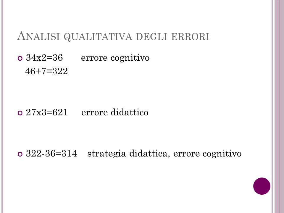 34x2=36 errore cognitivo 46+7=322 27x3=621 errore didattico 322-36=314 strategia didattica, errore cognitivo A NALISI QUALITATIVA DEGLI ERRORI