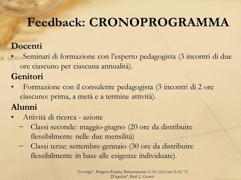 Feedback: CRONOPROGRAMMA Docenti Seminari di formazione con lesperto pedagogista (3 incontri di due ore ciascuno per ciascuna annualità). Genitori For