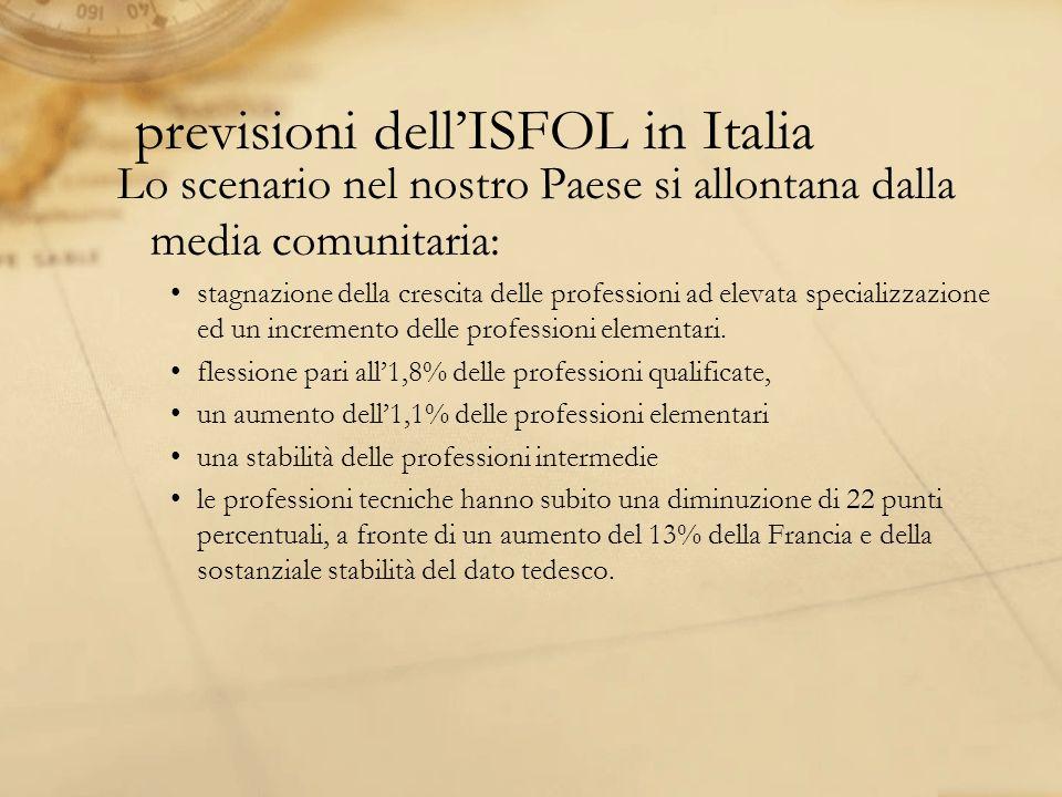 previsioni dellISFOL in Italia Lo scenario nel nostro Paese si allontana dalla media comunitaria: stagnazione della crescita delle professioni ad elev