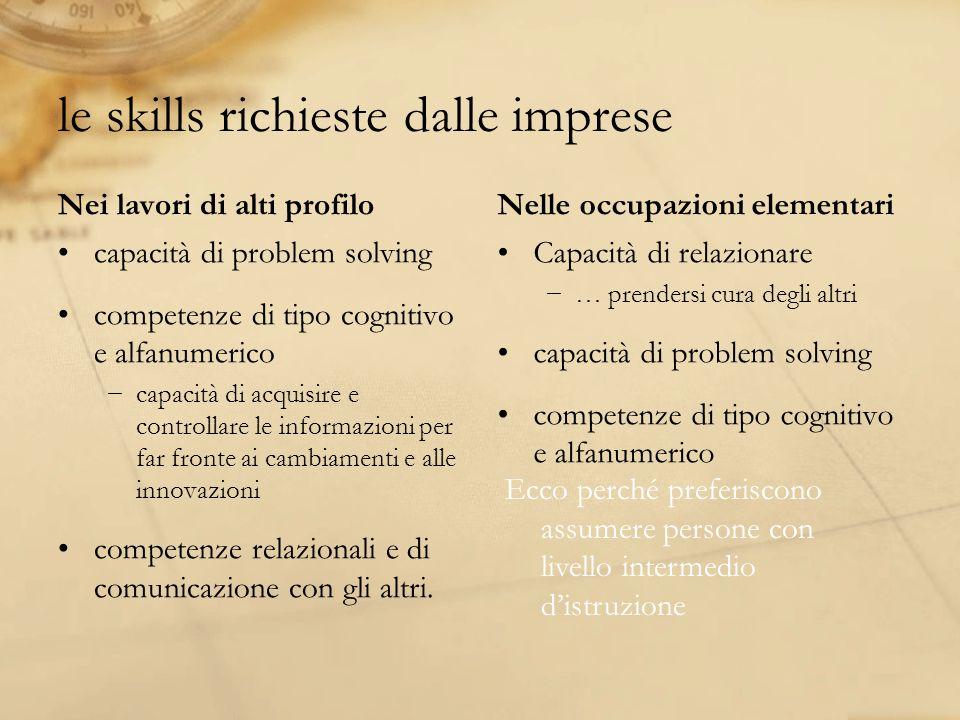 le skills richieste dalle imprese Nei lavori di alti profilo capacità di problem solving competenze di tipo cognitivo e alfanumerico capacità di acqui