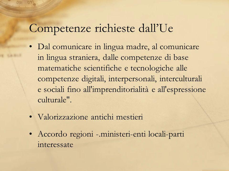 Competenze richieste dallUe Dal comunicare in lingua madre, al comunicare in lingua straniera, dalle competenze di base matematiche scientifiche e tec