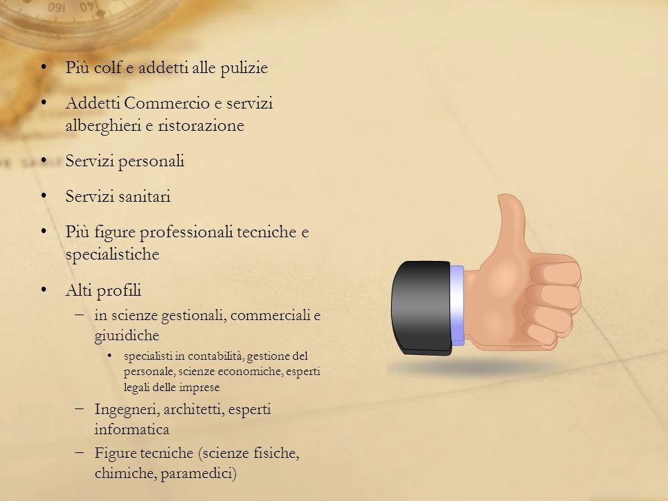 PROFESSIONI DI ALTO PROFILO Esperto legale Esperto contabile Esperto in gestione del personale