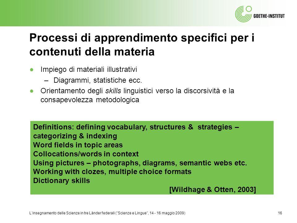 La scelta degli argomenti Questioni metodologiche Preparazione degli alunni alla nuova situazione di apprendimento (CLIL) Quale metodo per quale argomento.