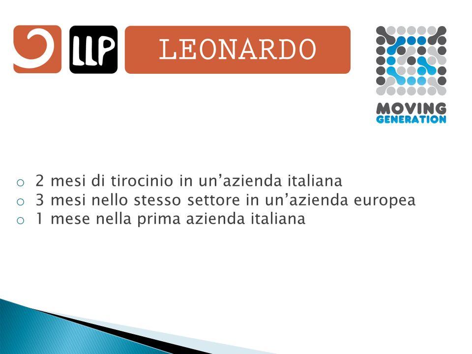 o 2 mesi di tirocinio in unazienda italiana o 3 mesi nello stesso settore in unazienda europea o 1 mese nella prima azienda italiana