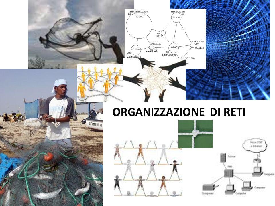 COSE UNA RETE Una rete può essere descritta come un grafo, ossia un insieme di nodi connessi da link