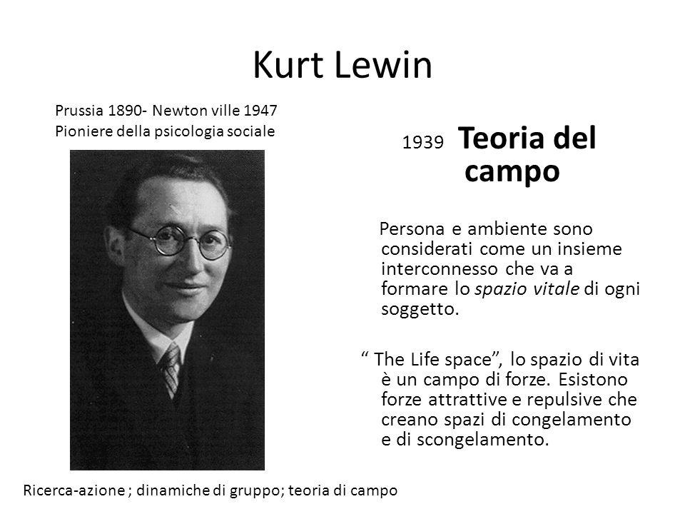Kurt Lewin 1939 Teoria del campo Persona e ambiente sono considerati come un insieme interconnesso che va a formare lo spazio vitale di ogni soggetto.