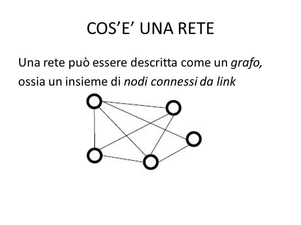 E LE RETI…...Le reti esistono.