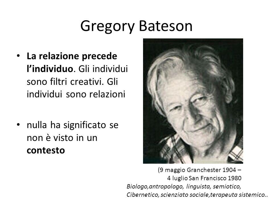 Gregory Bateson La relazione precede lindividuo. Gli individui sono filtri creativi. Gli individui sono relazioni nulla ha significato se non è visto