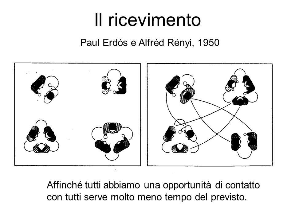 Il ricevimento Si parte con pochi piccoli cluster isolati; sono sufficienti pochi link meno timidi (ponti sociali) per costruire una unica grande rete.