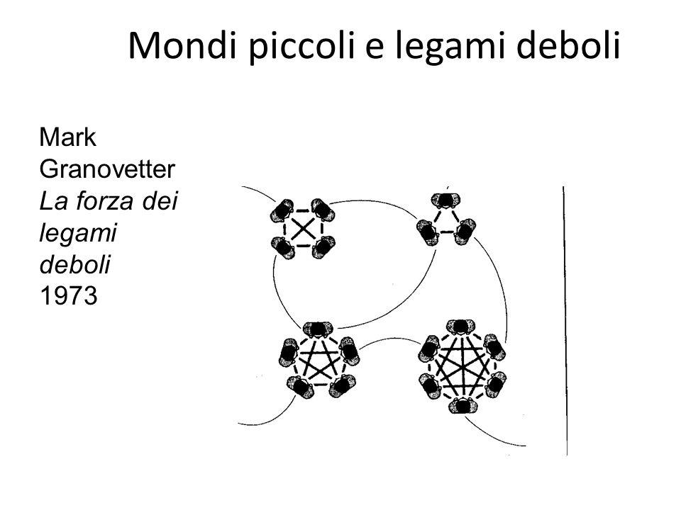 Mondi piccoli e legami deboli Le reti comprendono spesso cluster (gruppi di amici) al loro interno I legami deboli (le conoscenze) sono più importanti delle amicizie forti e radicate nel capitale sociale individuale!