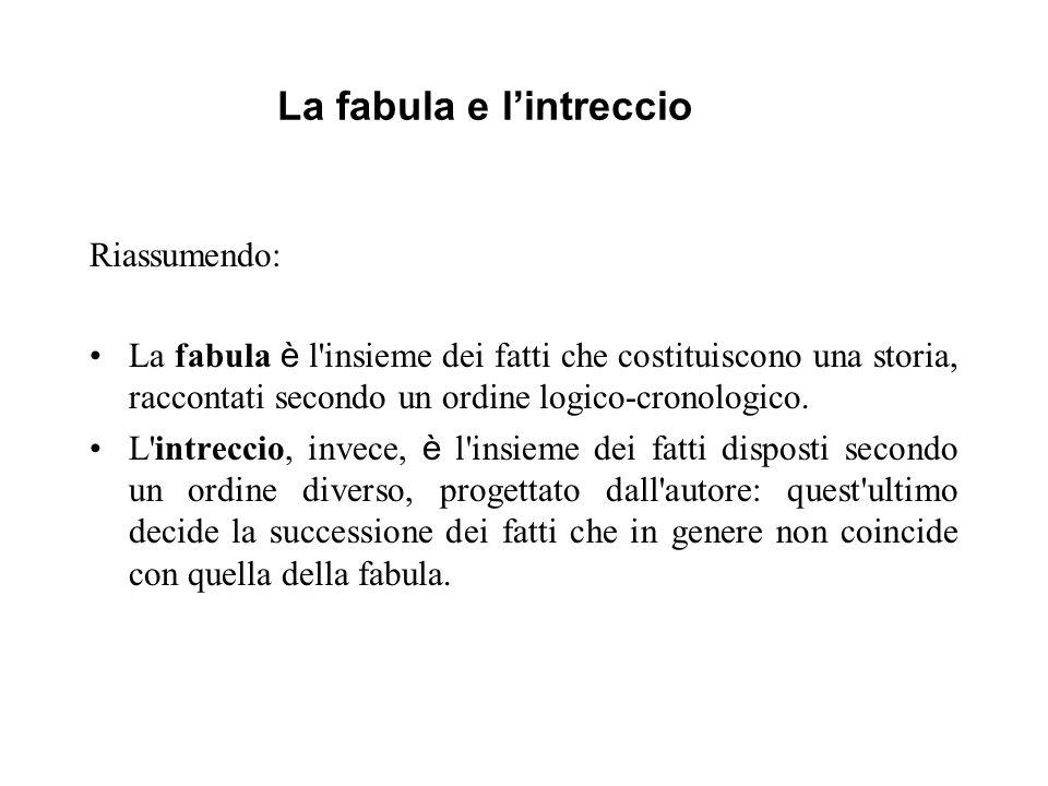 La fabula e lintreccio Riassumendo: La fabula è l'insieme dei fatti che costituiscono una storia, raccontati secondo un ordine logico-cronologico. L'i
