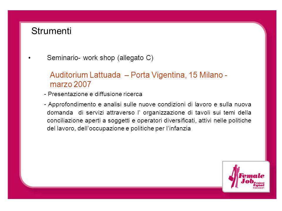 Strumenti Seminario- work shop (allegato C) Auditorium Lattuada – Porta Vigentina, 15 Milano - marzo 2007 - Presentazione e diffusione ricerca - Appro