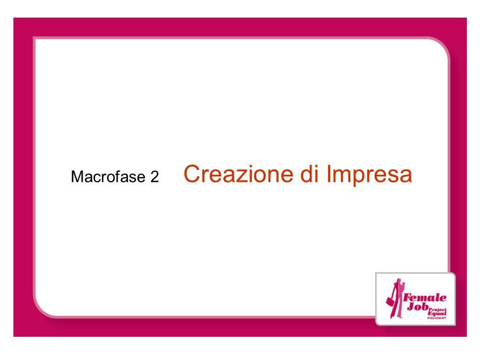 Macrofase 2 Creazione di Impresa
