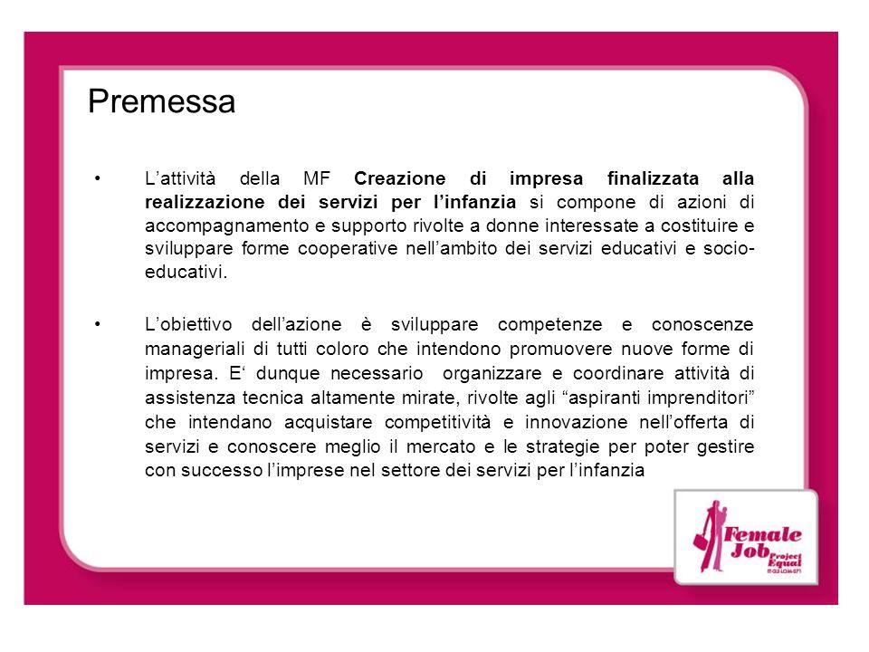Premessa Lattività della MF Creazione di impresa finalizzata alla realizzazione dei servizi per linfanzia si compone di azioni di accompagnamento e su