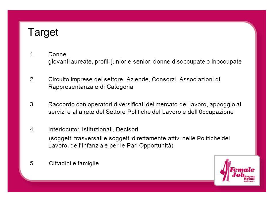 Target 1.Donne giovani laureate, profili junior e senior, donne disoccupate o inoccupate 2.Circuito imprese del settore, Aziende, Consorzi, Associazio