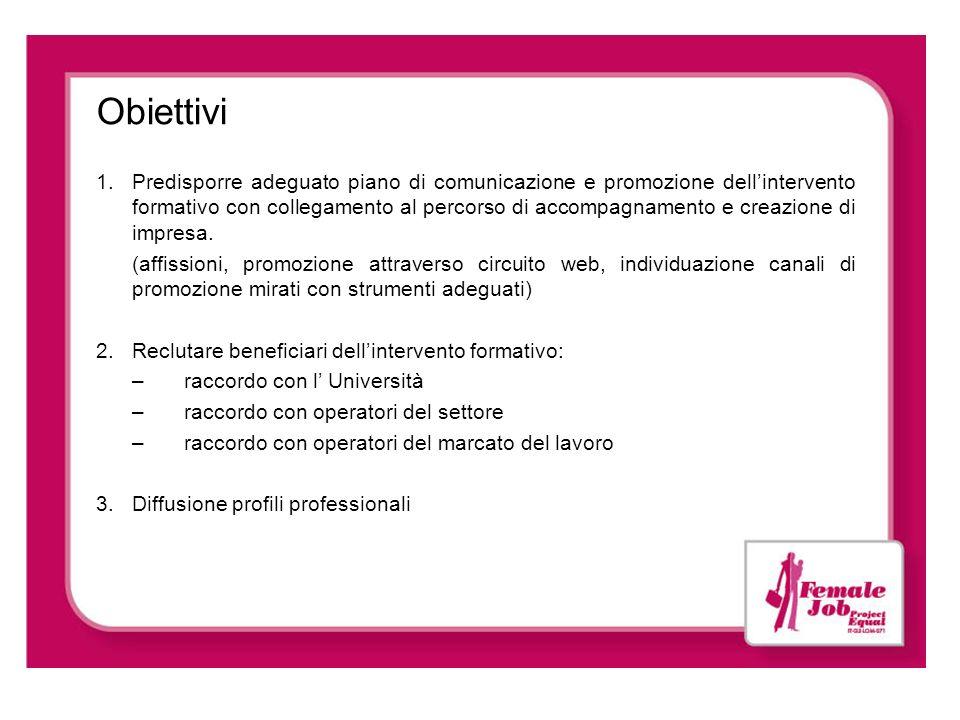 Obiettivi 1.Predisporre adeguato piano di comunicazione e promozione dellintervento formativo con collegamento al percorso di accompagnamento e creazi