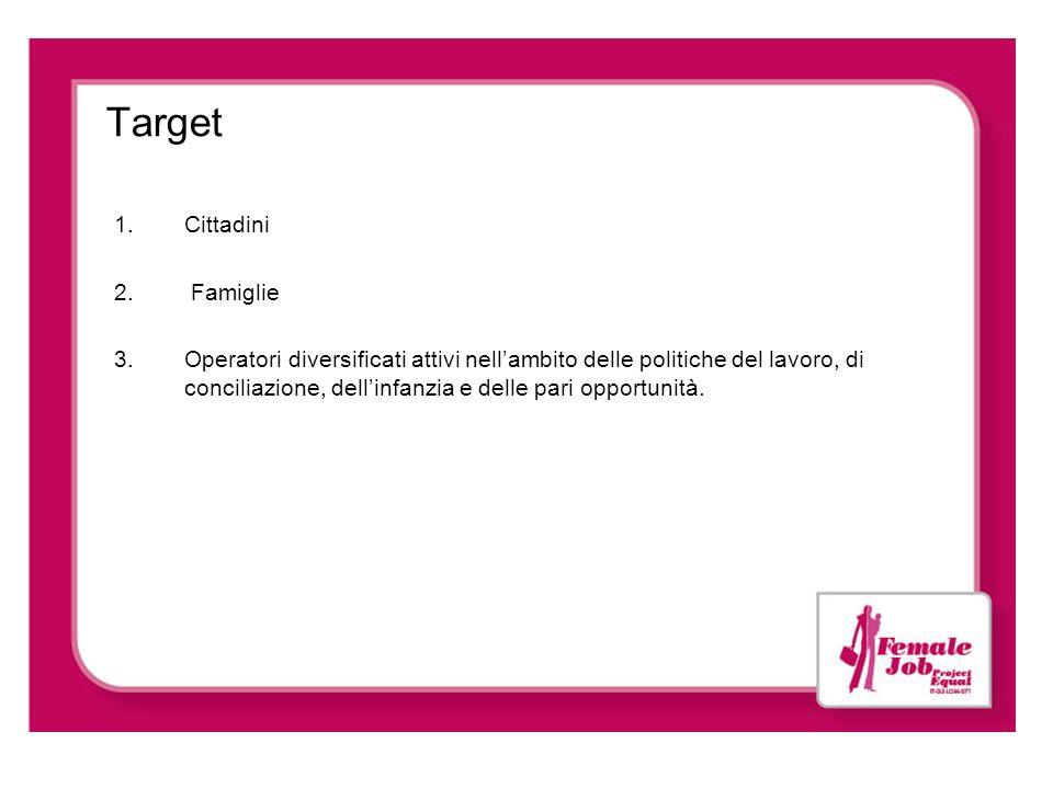 Target 1.Cittadini 2. Famiglie 3.Operatori diversificati attivi nellambito delle politiche del lavoro, di conciliazione, dellinfanzia e delle pari opp