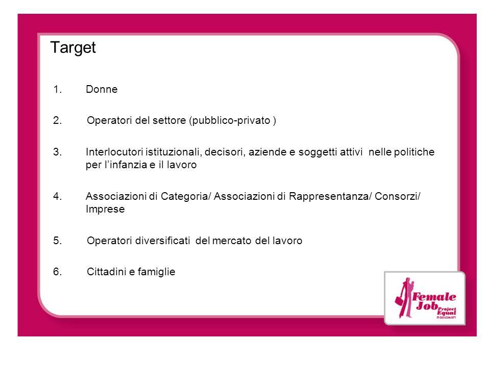 Target 1.Donne 2. Operatori del settore (pubblico-privato ) 3.Interlocutori istituzionali, decisori, aziende e soggetti attivi nelle politiche per lin