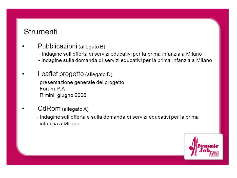 Strumenti Pubblicazioni (allegato B) - Indagine sullofferta di servizi educativi per la prima infanzia a Milano - Indagine sulla domanda di servizi ed