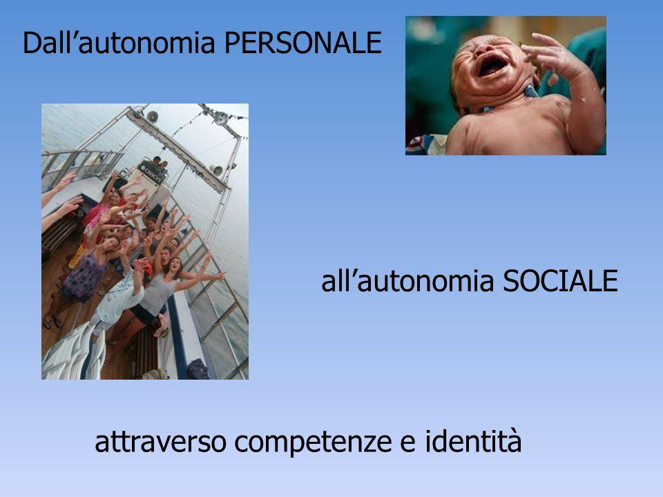 Dallautonomia PERSONALE allautonomia SOCIALE attraverso competenze e identità