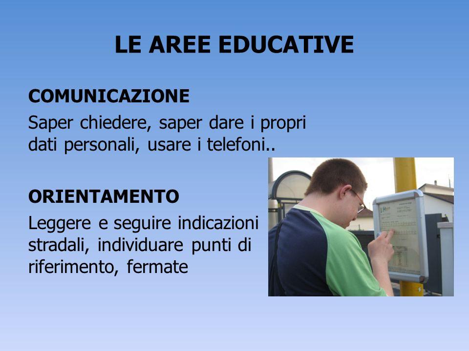 LE AREE EDUCATIVE COMUNICAZIONE Saper chiedere, saper dare i propri dati personali, usare i telefoni.. ORIENTAMENTO Leggere e seguire indicazioni stra