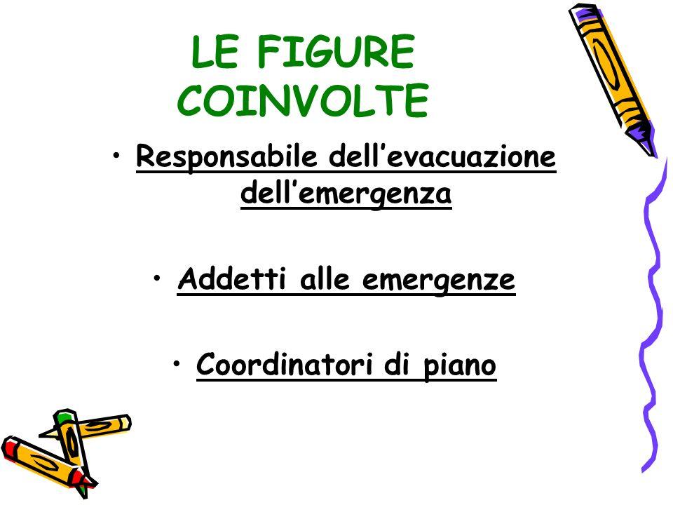 LE FIGURE COINVOLTE Responsabile dellevacuazione dellemergenza Addetti alle emergenze Coordinatori di piano