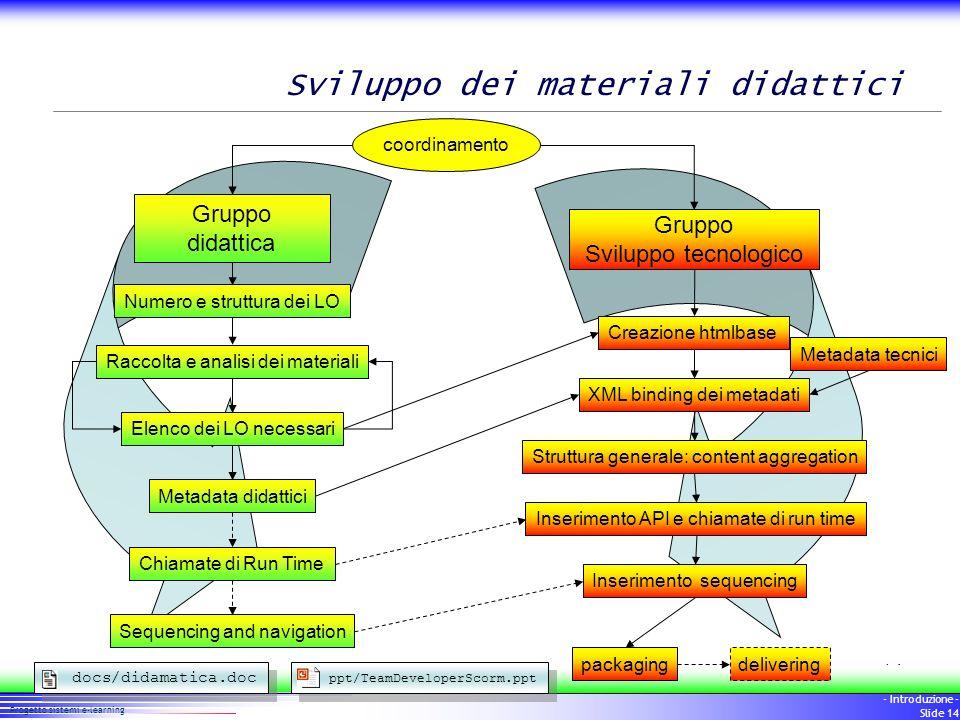 14 Progetto sistemi e-learning - Introduzione - Slide 14 Sviluppo dei materiali didattici coordinamento Gruppo didattica Gruppo Sviluppo tecnologico R