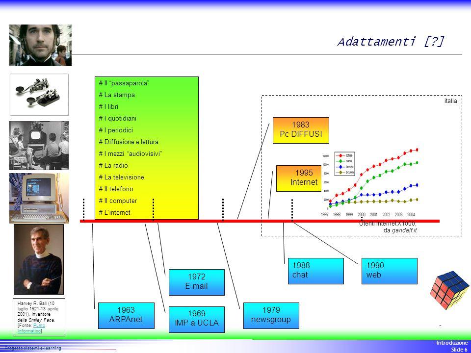 6 Progetto sistemi e-learning - Introduzione - Slide 6 Adattamenti [?] # Il passaparola # La stampa # I libri # I quotidiani # I periodici # Diffusion