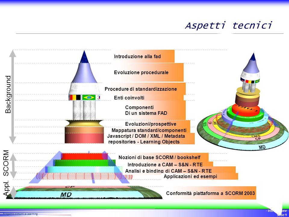 10 Progetto sistemi e-learning - Introduzione - Slide 10 comunicazione Canale comunicativo (testo) Specificità del medium –Mail –Newsgroup –Chat Irc Im