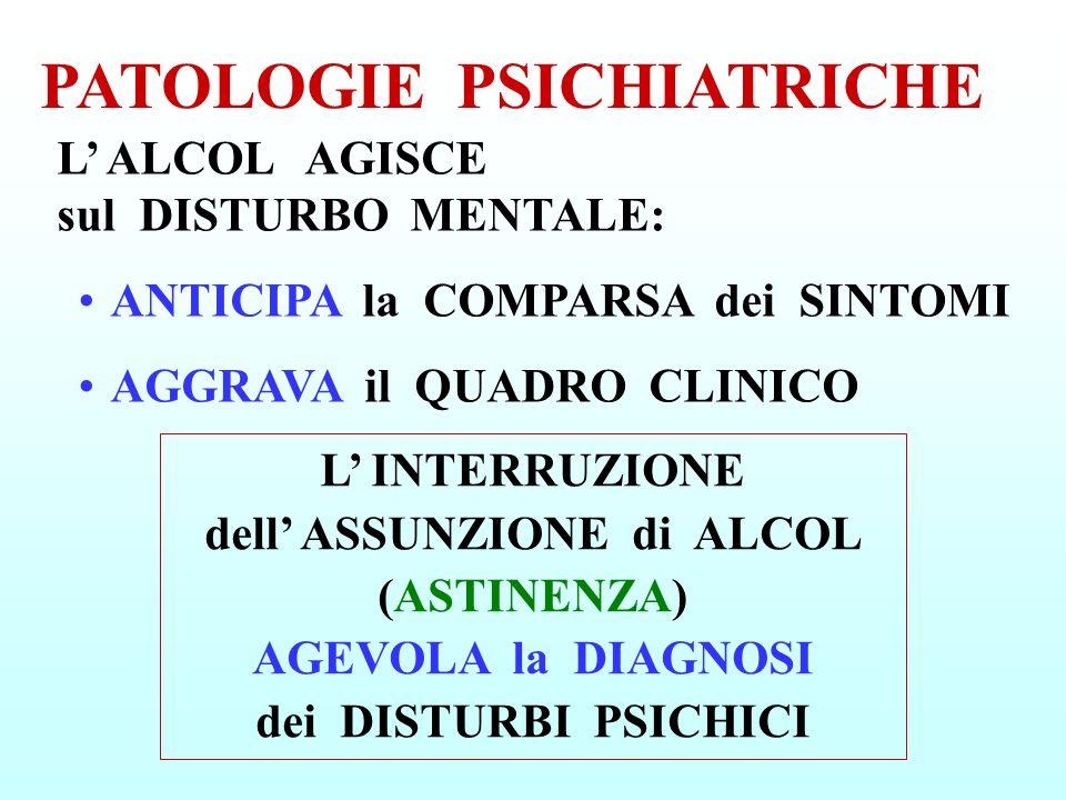PATOLOGIE PSICHIATRICHE L ALCOL AGISCE sul DISTURBO MENTALE: ANTICIPA la COMPARSA dei SINTOMI AGGRAVA il QUADRO CLINICO L INTERRUZIONE dell ASSUNZIONE