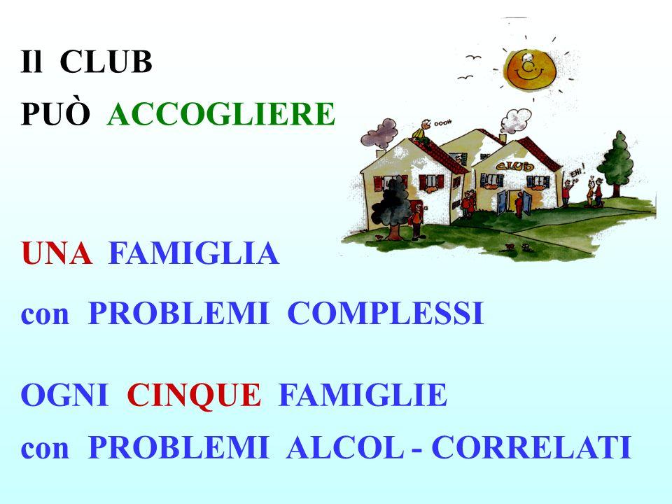 OGNI CINQUE FAMIGLIE con PROBLEMI ALCOL - CORRELATI Il CLUB PUÒ ACCOGLIERE UNA FAMIGLIA con PROBLEMI COMPLESSI