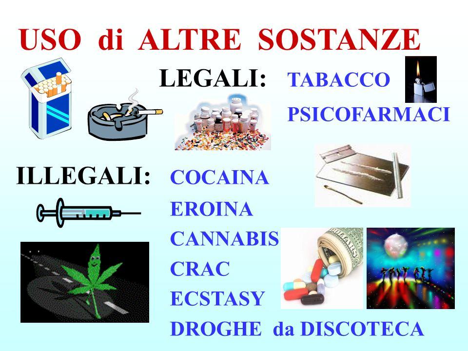 ILLEGALI: COCAINA EROINA CANNABIS CRAC ECSTASY DROGHE da DISCOTECA LEGALI: TABACCO PSICOFARMACI USO di ALTRE SOSTANZE