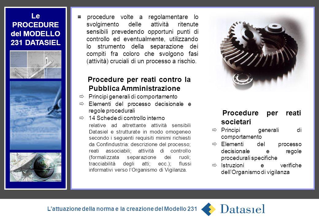 14 Le PROCEDURE del MODELLO 231 DATASIEL Lattuazione della norma e la creazione del Modello 231 = procedure volte a regolamentare lo svolgimento delle