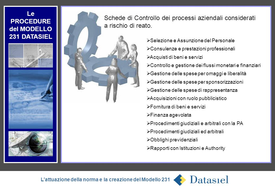 15 Le PROCEDURE del MODELLO 231 DATASIEL Lattuazione della norma e la creazione del Modello 231 Schede di Controllo dei processi aziendali considerati