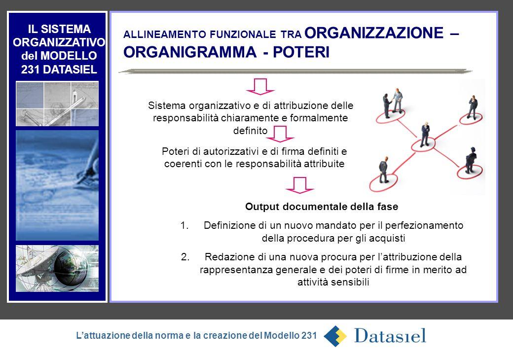 16 IL SISTEMA ORGANIZZATIVO del MODELLO 231 DATASIEL Lattuazione della norma e la creazione del Modello 231 ALLINEAMENTO FUNZIONALE TRA ORGANIZZAZIONE