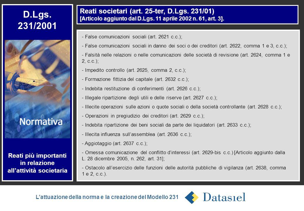 15 Le PROCEDURE del MODELLO 231 DATASIEL Lattuazione della norma e la creazione del Modello 231 Schede di Controllo dei processi aziendali considerati a rischio di reato.