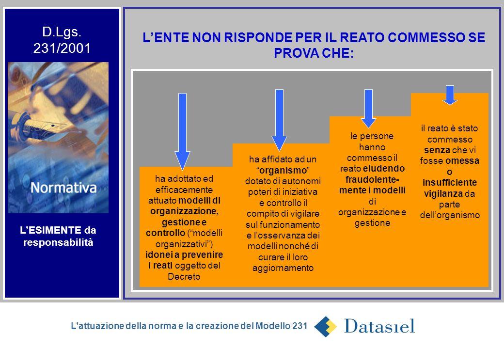 7 3 LENTE NON RISPONDE PER IL REATO COMMESSO SE PROVA CHE: ha adottato ed efficacemente attuato modelli di organizzazione, gestione e controllo (model